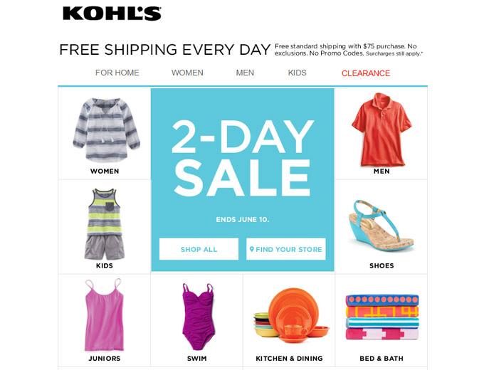 Kohl's 2-Day Sale Event