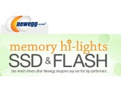 Newegg's Best Memory Superstars + Top Deals of the Week