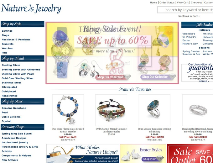 Fragrant jewels coupon code